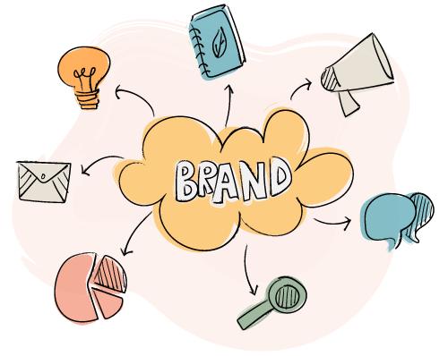 Branding y Rebranding