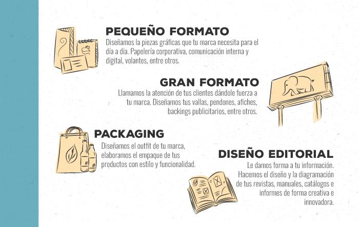 Diseño de un catálogo de productos